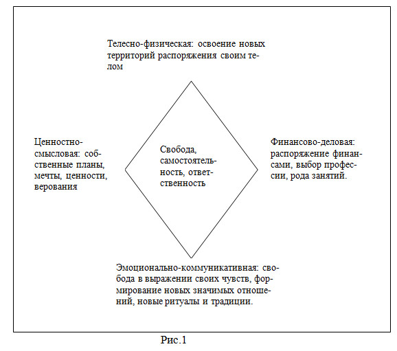 Позитивная психотерапия, Доктор Пезешкиан, Обучение в Украине